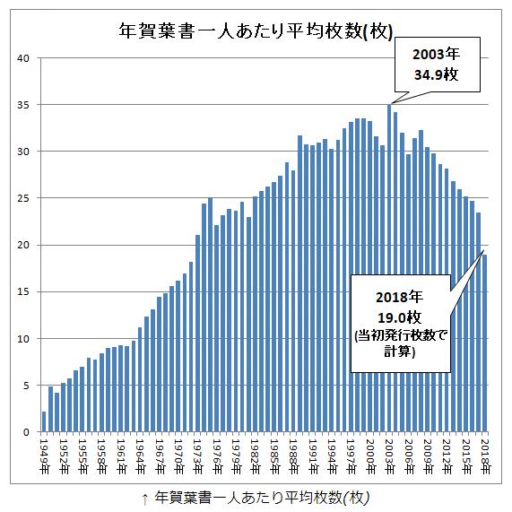 f:id:hirohito6001:20181112230433p:plain