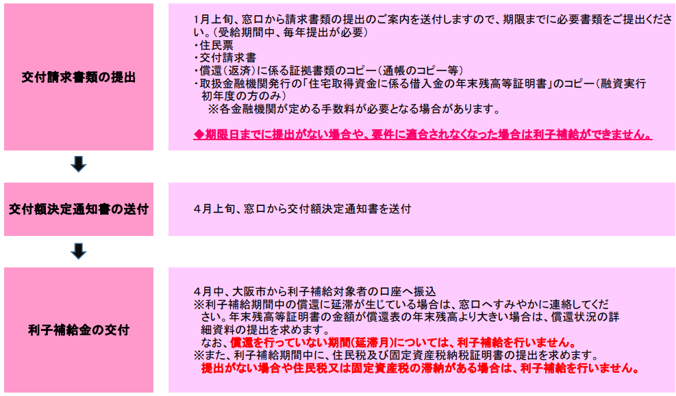 f:id:hirohito6001:20190123212539p:plain