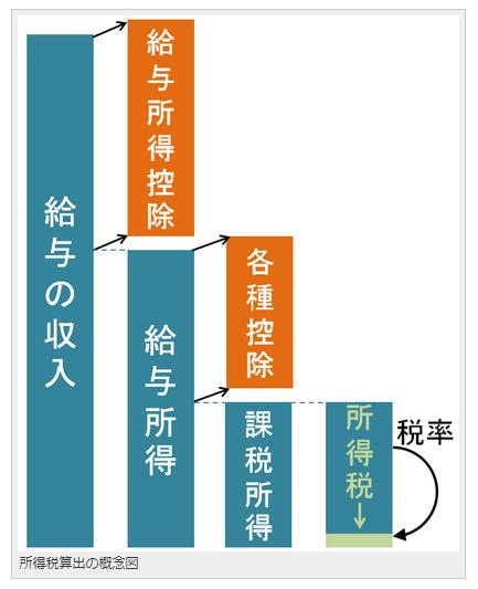 f:id:hirohito6001:20190309195242p:plain