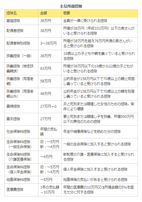 f:id:hirohito6001:20190309203552p:plain