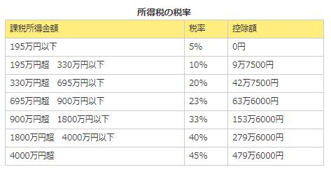 f:id:hirohito6001:20190309205657p:plain