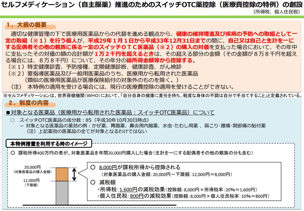 f:id:hirohito6001:20190316072330p:plain