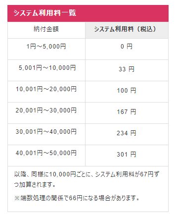 f:id:hirohito6001:20190404222757p:plain