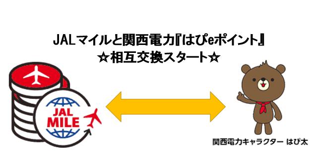 f:id:hirohito6001:20190406081250p:plain