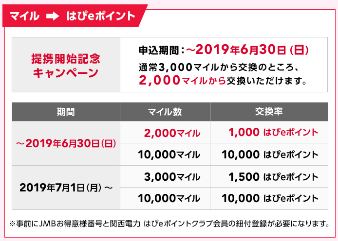 f:id:hirohito6001:20190406082103p:plain