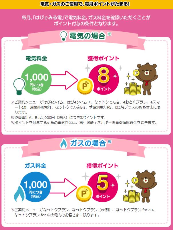 f:id:hirohito6001:20190406084026p:plain