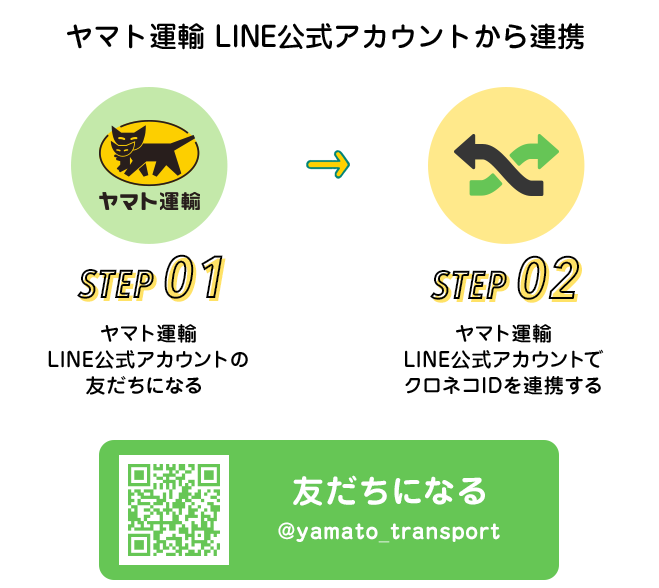 f:id:hirohito6001:20190512094438p:plain