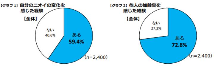 f:id:hirohito6001:20190629185118p:plain
