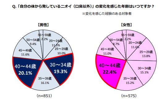 f:id:hirohito6001:20190629185238p:plain