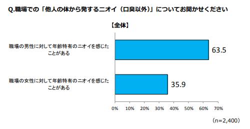 f:id:hirohito6001:20190629185338p:plain