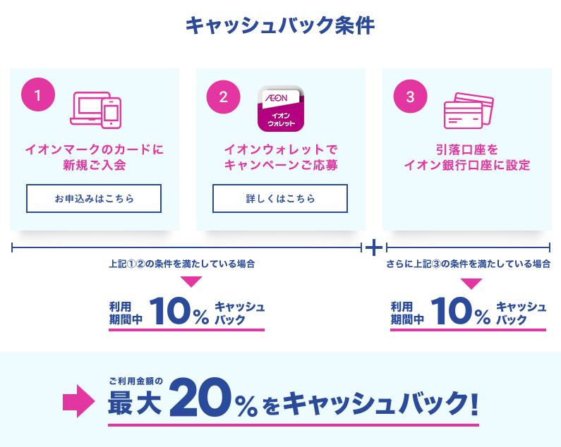 f:id:hirohito6001:20190707074038p:plain