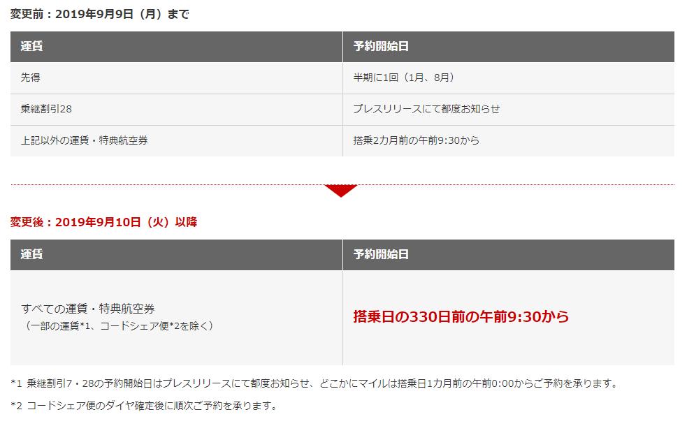 f:id:hirohito6001:20190723211148p:plain