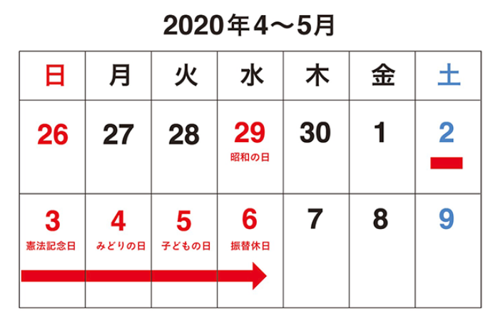 f:id:hirohito6001:20190726081133p:plain