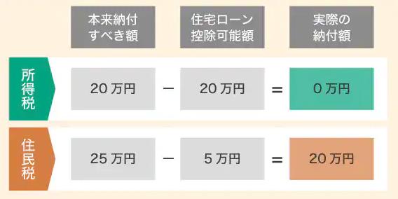 f:id:hirohito6001:20190728083327p:plain