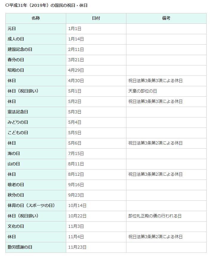 f:id:hirohito6001:20190731225905p:plain