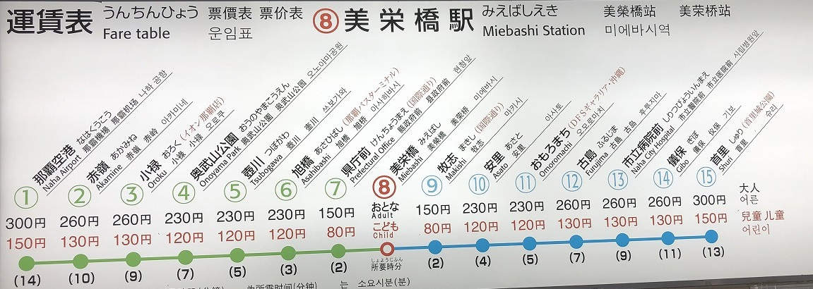 f:id:hirohito6001:20190812231540j:plain