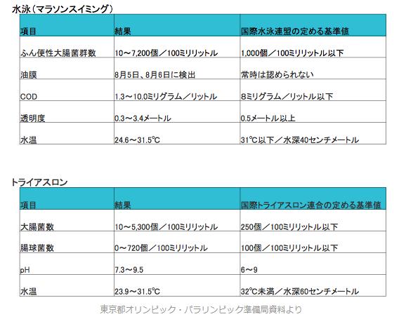 f:id:hirohito6001:20190817223045p:plain