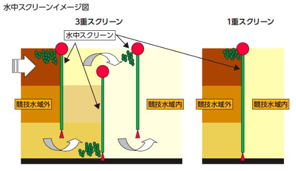 f:id:hirohito6001:20190817223755p:plain