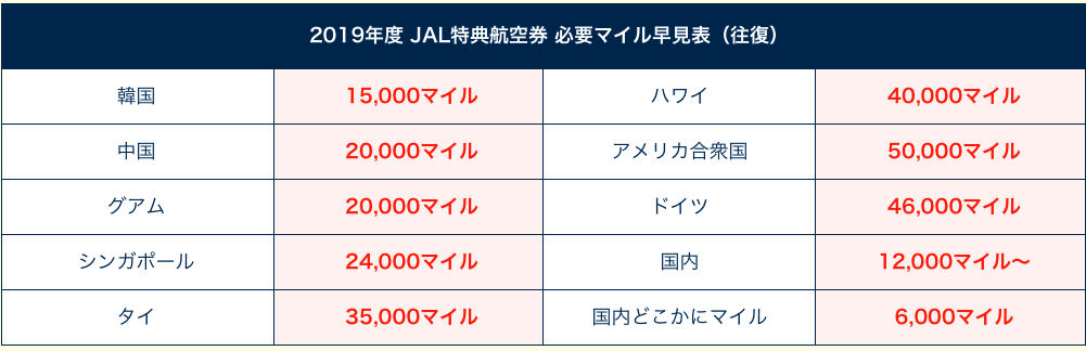 f:id:hirohito6001:20190905223558p:plain