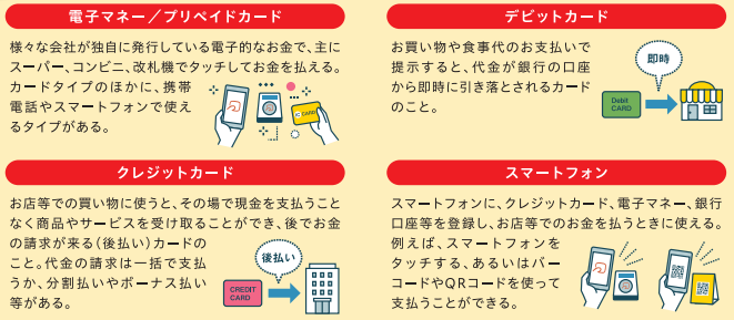 f:id:hirohito6001:20190914111249p:plain