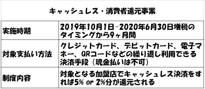 f:id:hirohito6001:20190914113950p:plain