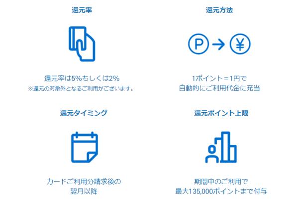 f:id:hirohito6001:20190914122347p:plain