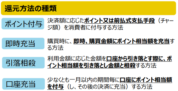 f:id:hirohito6001:20190914130714p:plain