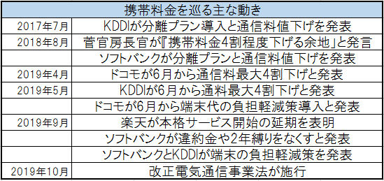 f:id:hirohito6001:20190922121540p:plain