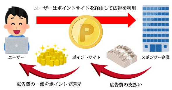 f:id:hirohito6001:20191002210427p:plain