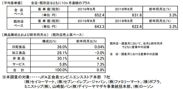 f:id:hirohito6001:20191003214019p:plain