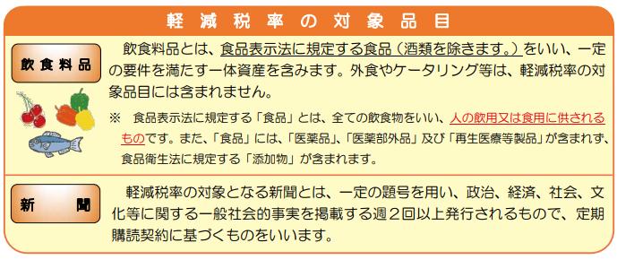 f:id:hirohito6001:20191003214851p:plain