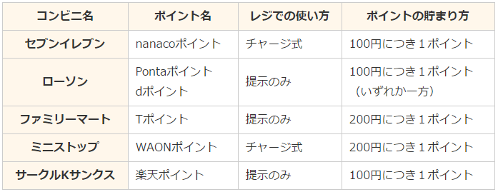 f:id:hirohito6001:20191003220441p:plain