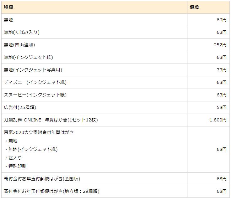 f:id:hirohito6001:20191007081112p:plain