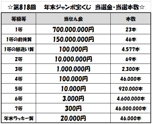 f:id:hirohito6001:20191008003107p:plain