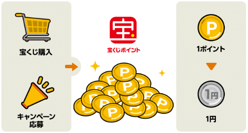 f:id:hirohito6001:20191008005111p:plain