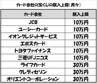 f:id:hirohito6001:20191008013212p:plain