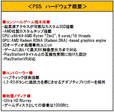 f:id:hirohito6001:20191008224955p:plain