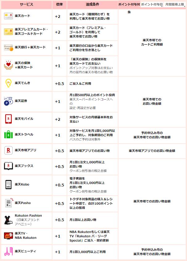 f:id:hirohito6001:20191010222622p:plain