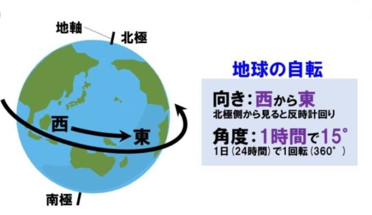 f:id:hirohito6001:20191013113407p:plain
