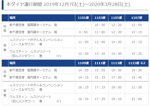 f:id:hirohito6001:20191014224200p:plain