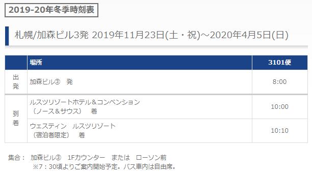f:id:hirohito6001:20191015001738p:plain
