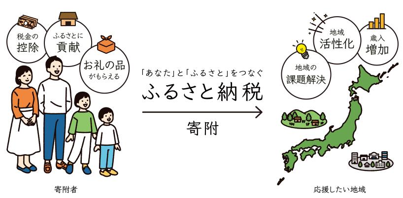 f:id:hirohito6001:20191020223522p:plain