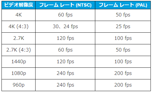 f:id:hirohito6001:20191117094410p:plain