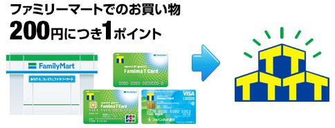 f:id:hirohito6001:20191121212520p:plain