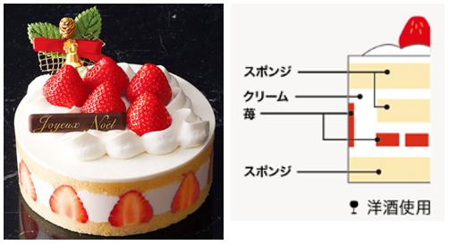f:id:hirohito6001:20191126215234p:plain