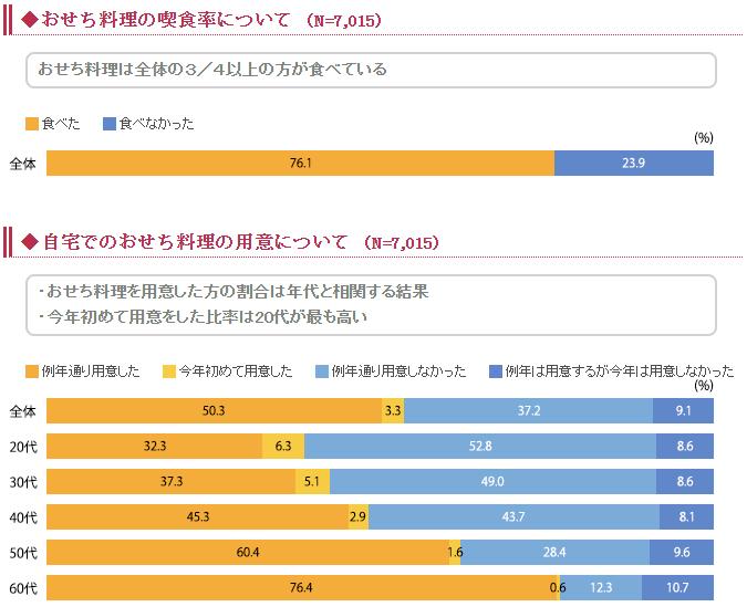 f:id:hirohito6001:20191222072004p:plain