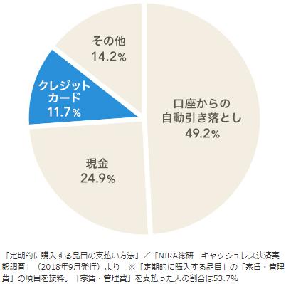 f:id:hirohito6001:20200319183756p:plain
