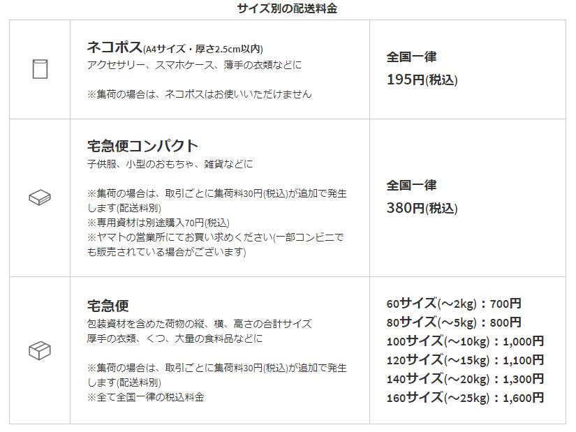 f:id:hirohito6001:20200325001439p:plain