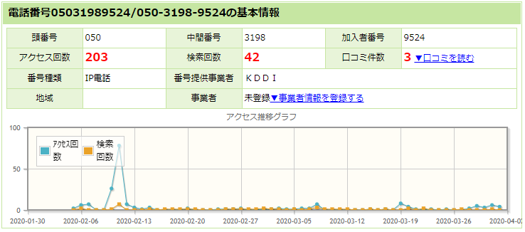 f:id:hirohito6001:20200401160523p:plain