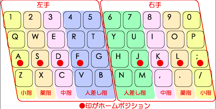 f:id:hirohito6001:20200407161723p:plain